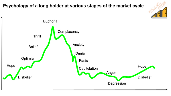 long holder market cycles.png