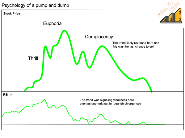 Pump and Dump.png