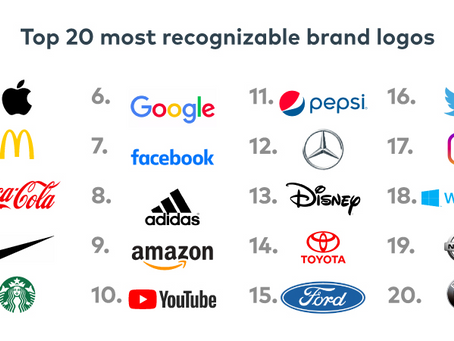 Why consumers go loco for logos