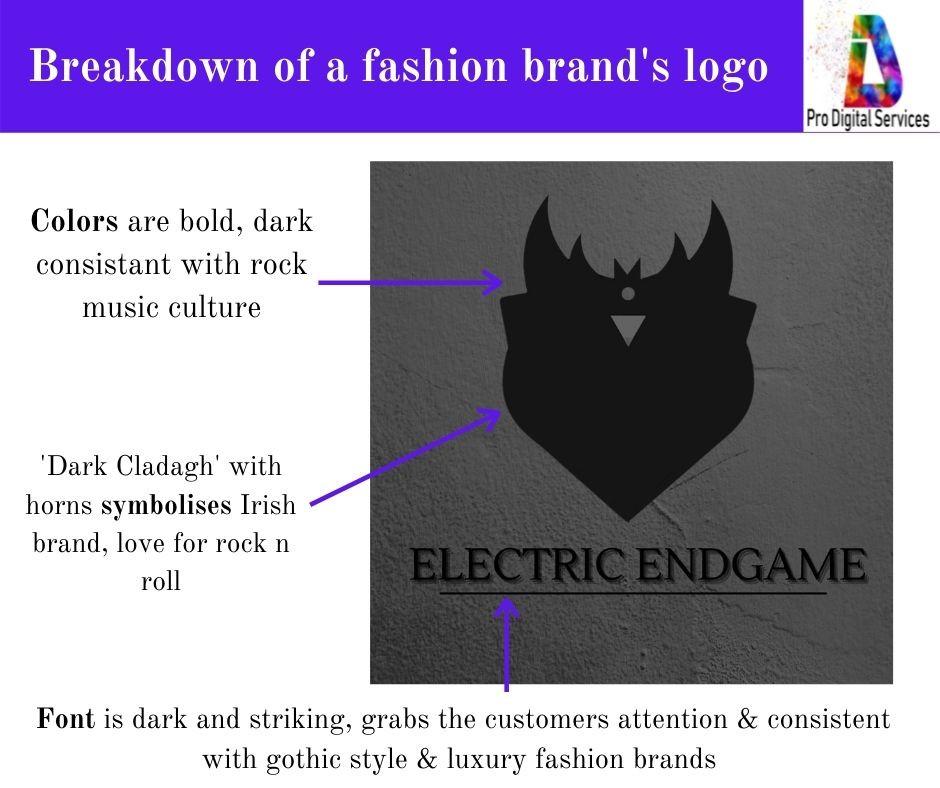 Electric Endgame logo breakdown