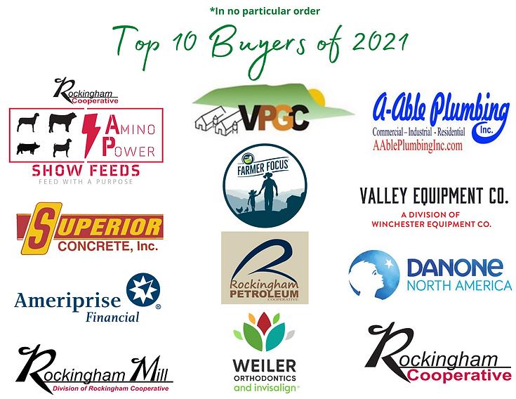 2021 Top 10 Buyers (1).png