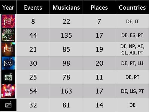 2014-2020 - Summary Table.001.jpeg