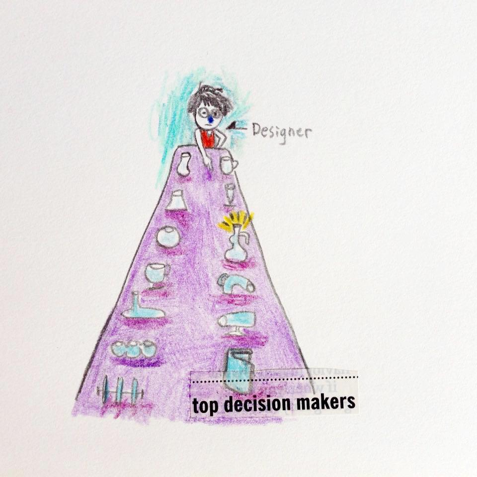 Designers' trait