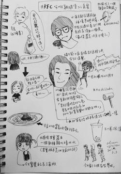 midnight doodling