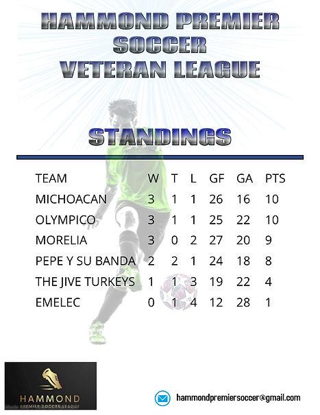 Standings.jpg