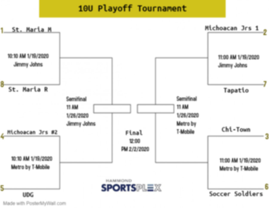 10U Playoff Tournament Gold - Made with