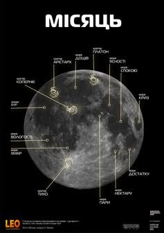 """Постер """"Місяць"""""""