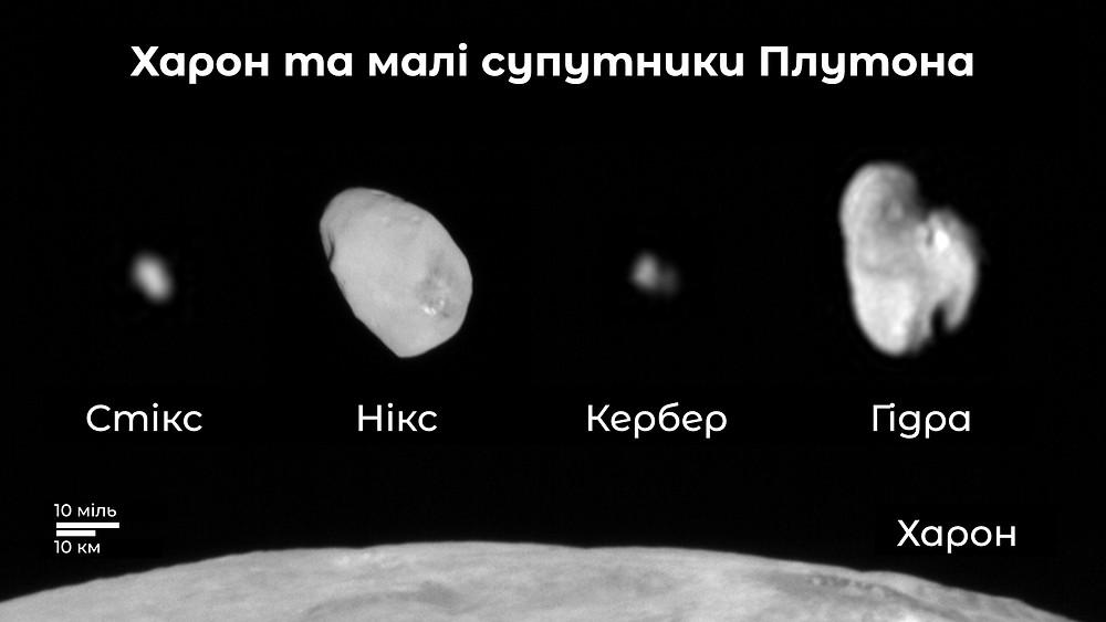 Супутники Плутона.