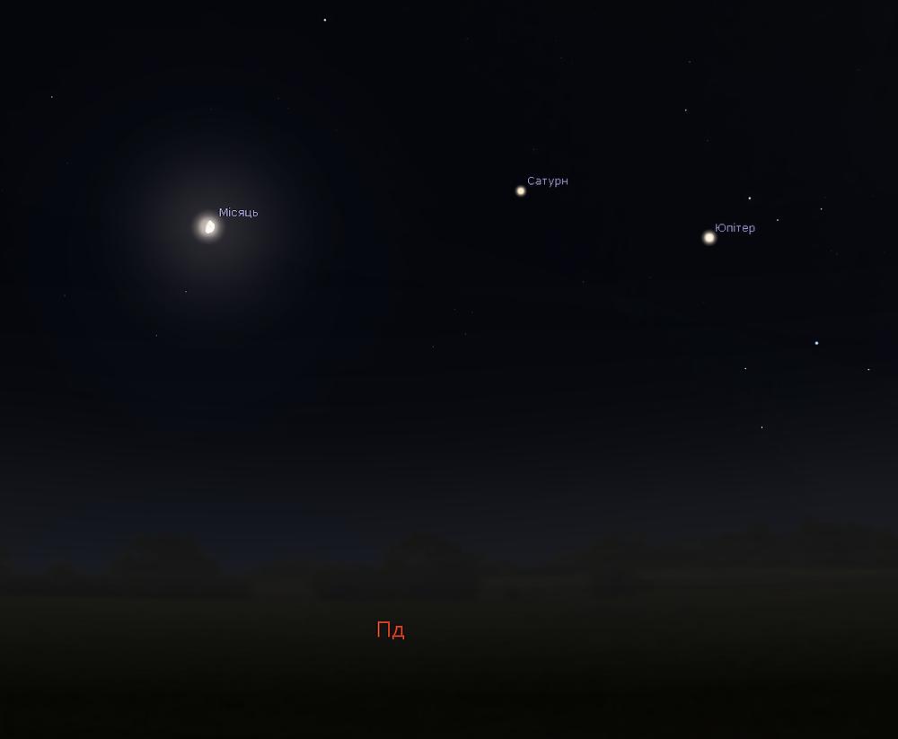 Розташування Місяця, Сатурна та Юпітера  увечері 26.09.2020