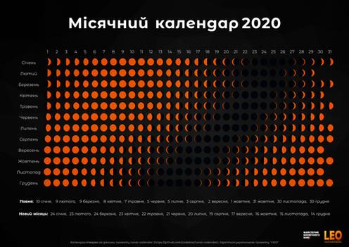 Місячний календар 2020