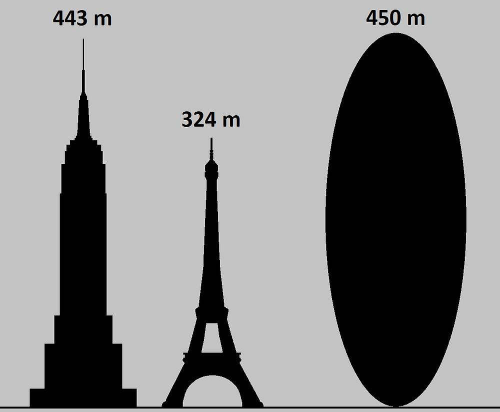 Порівняння розмірів астероїда Апофіс з відомими будівлями (ілюстрація Phoenix CZE /wikipedia)