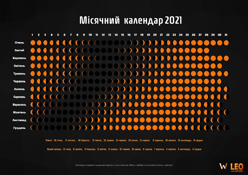 Мысячний календар 2021
