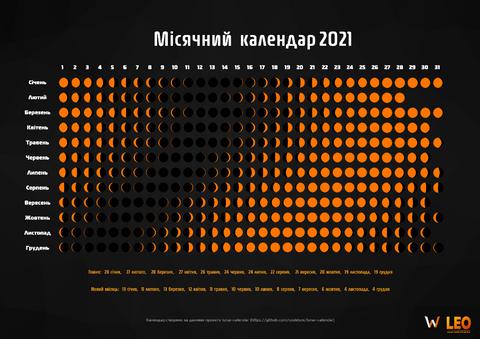 Місячний календар на 2021 рік