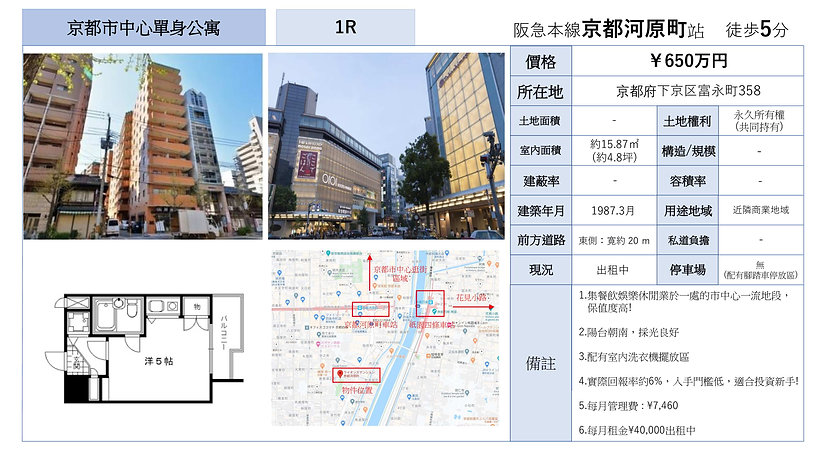 京都市中心單身公寓.jpg