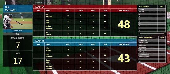 scoreboard-image.JPG