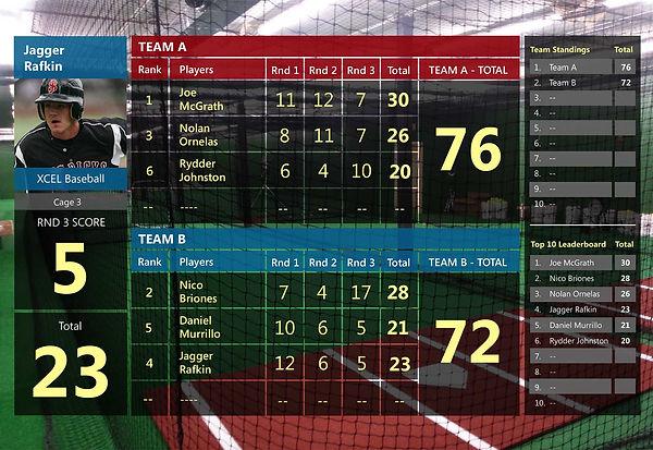 hitting-league-scoreboard.jpg
