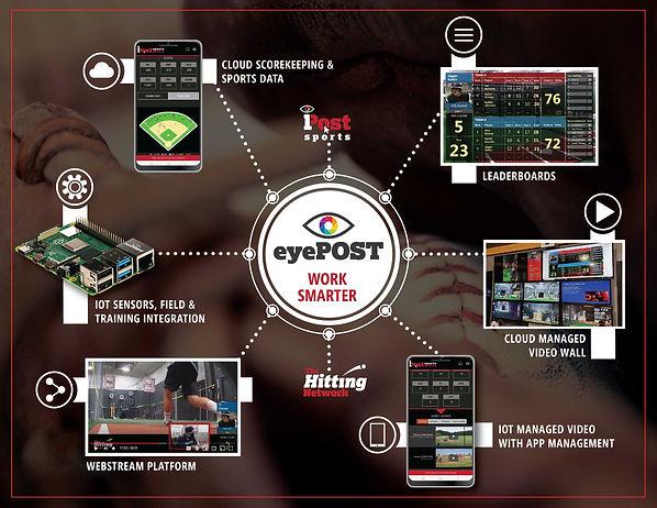 eyePost_infographic_2-01.jpg
