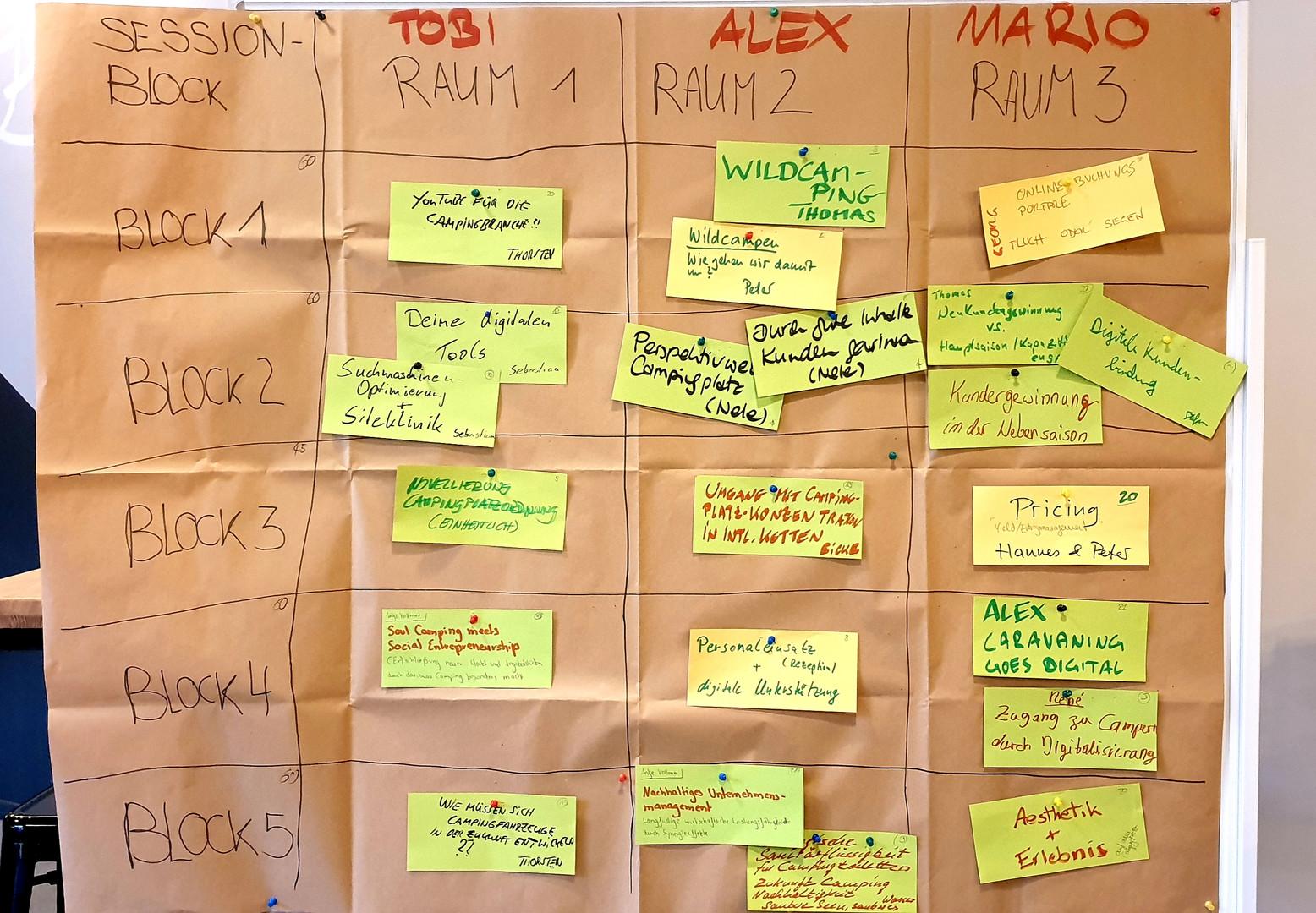 Barcamp in der Motorenhalle