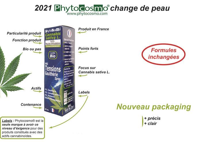 phytocosmo-change-de-peau-nouveau-packag