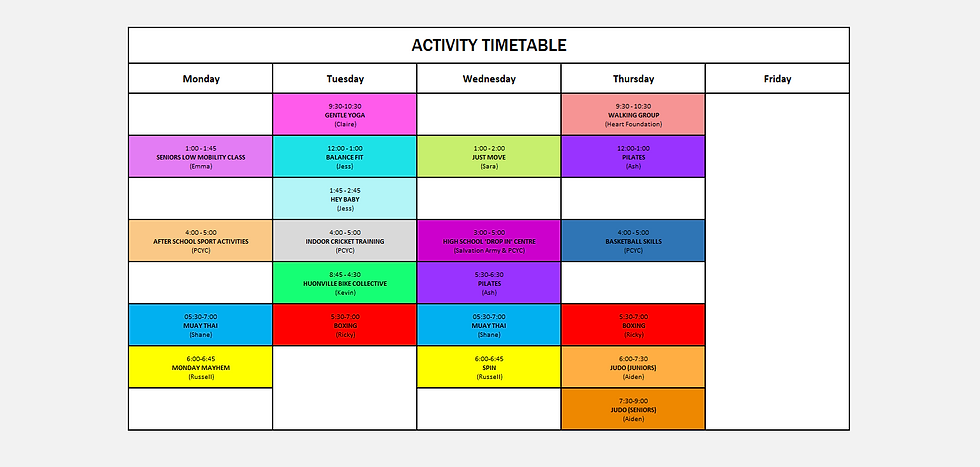 Activity 3.6.21.PNG