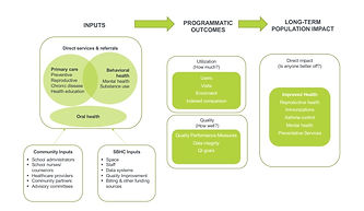logic model.jpg