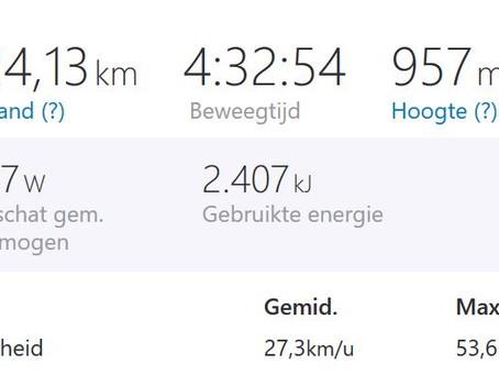Rit 1: Pulderbos – Huy en een beetje verder (Terwange) 125km
