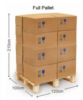 Uk Pallet Shipping Max Dims