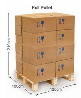 Uk Pallet Shipping Max Dims