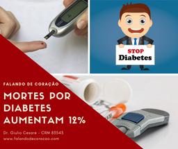 Mortes por diabetes aumentam 12%