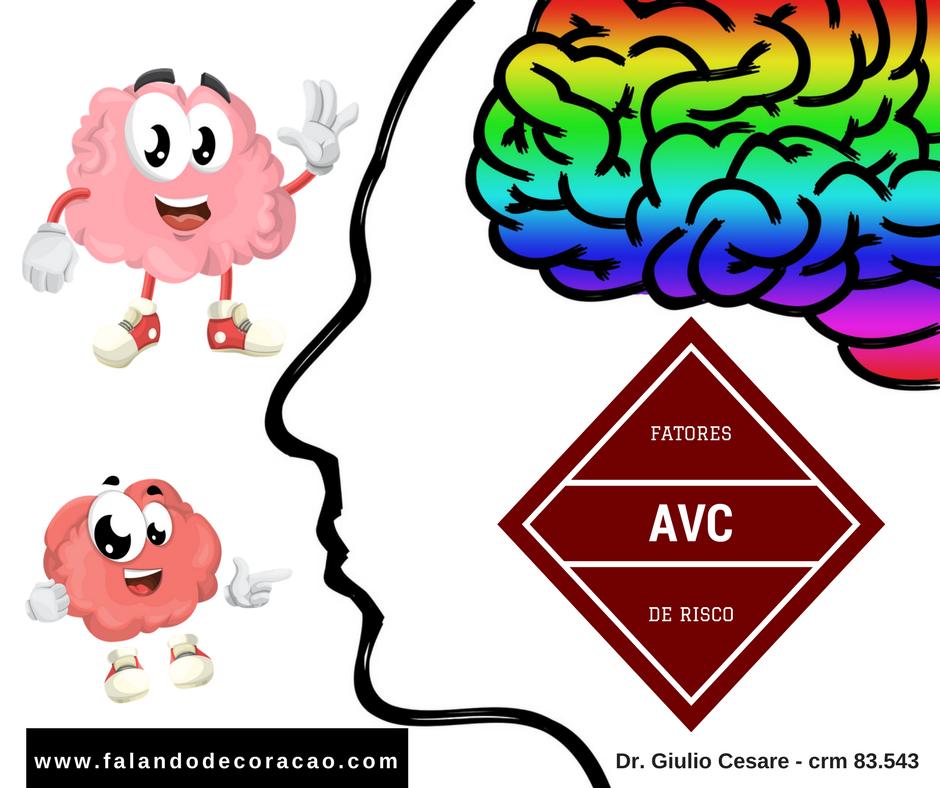AVC - fatores de risco Dr. Giulio Cesare