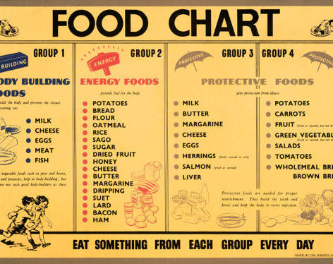rations 1.jpg