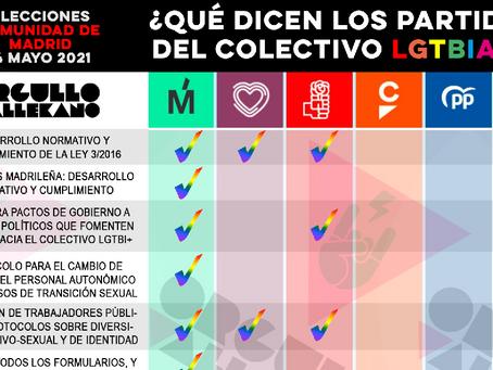 ¿Qué propuestas tienen los partidos de la comunidad de Madrid para el colectivoLGTBIAQ+?