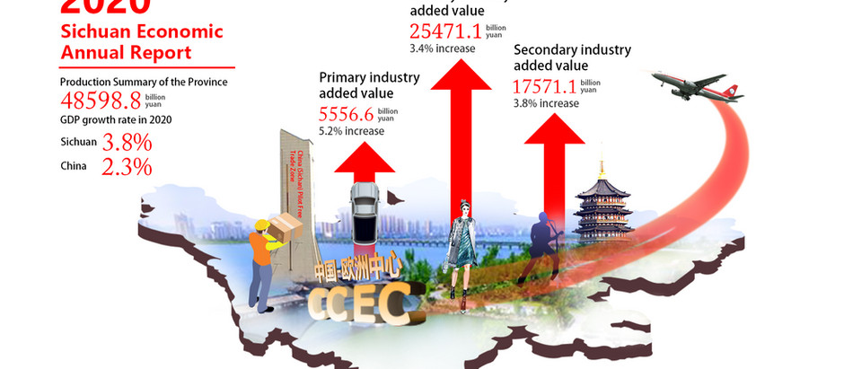 Silver Hope Invited to Visit Sichuan Dazhou Economic Development Zone