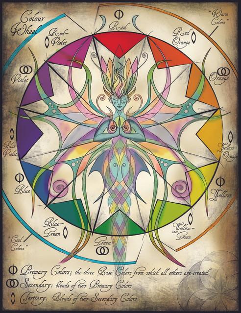 Lumina Color Wheel