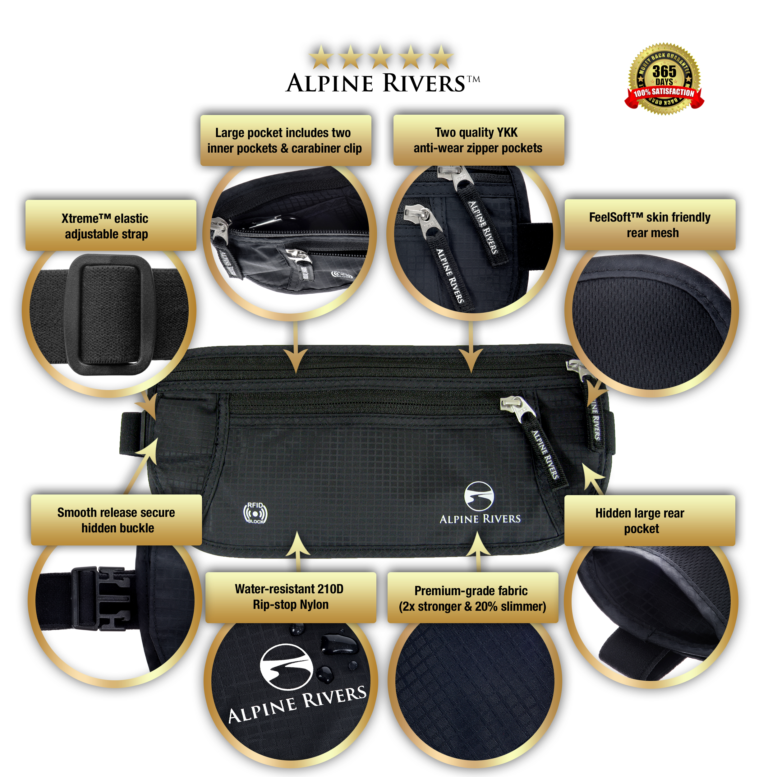 Alpine Rivers Money Belt Features