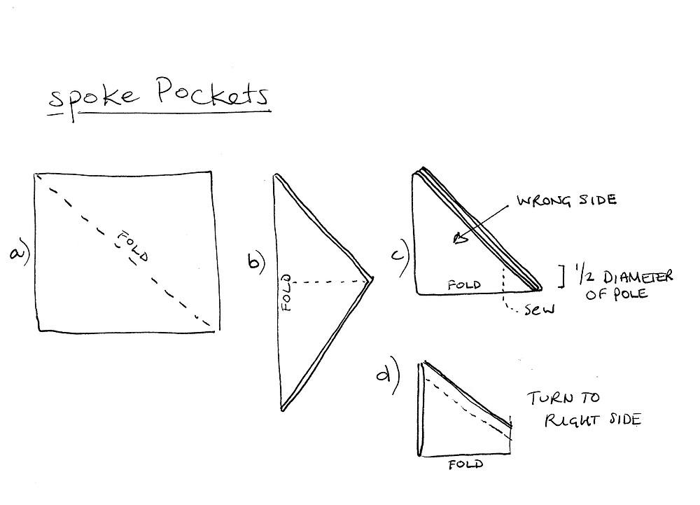 tent pockets.jpg
