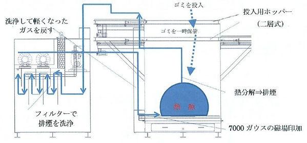 5kikou_zentai-1024x477.jpg