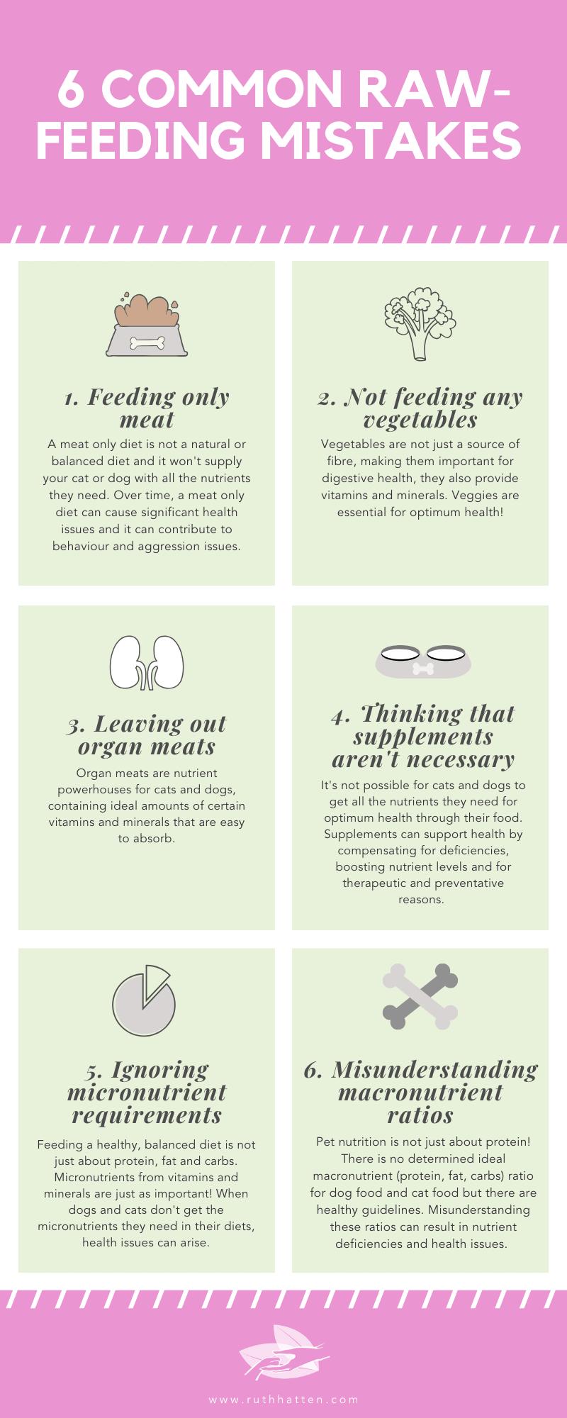 6 Common Raw-Feeding Mistakes