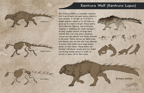 Kentruro Wolf