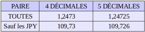 decimales.png