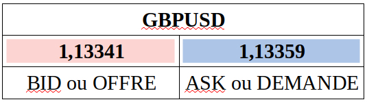 PAIRE GBPUSD QUOTES.png