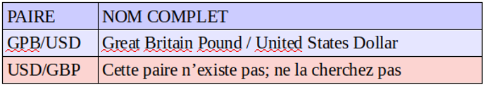 PAIRES FAUSSES.png