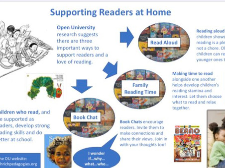 How can YOU support your child to make the most of reading?