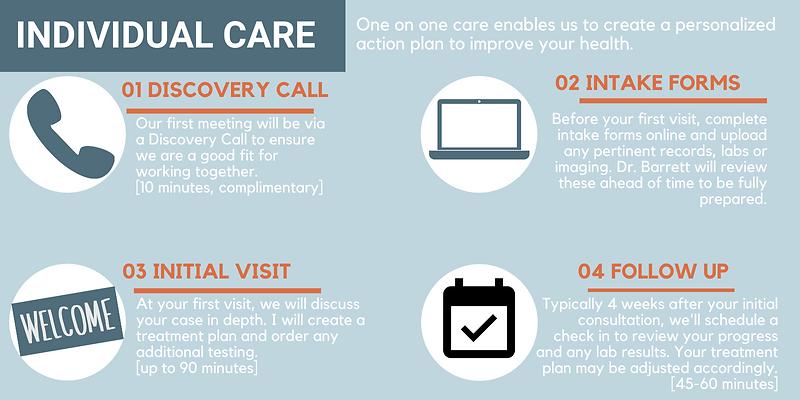 Individual care horizontal.png