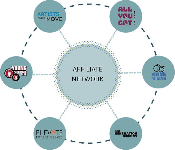 AOTM affiliateNETWORK.png