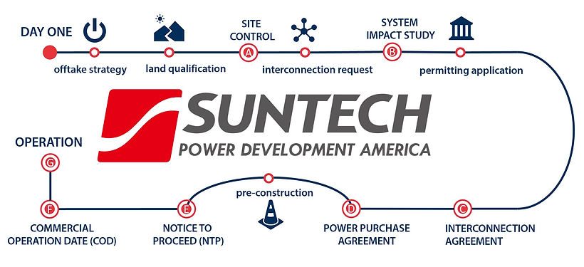 graph for web suntech process developmen