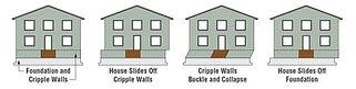 Image diagram 1 Tracery Builders EBB.JPG