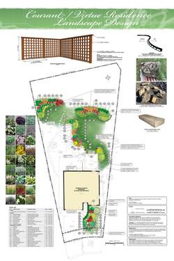 Extensive Planting Design