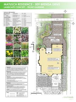 Front Yard - Gardens