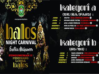 PENGUMUMAN PEMENANG LOMBA EVENT BALOS NIGHT CARNIVAL 2019